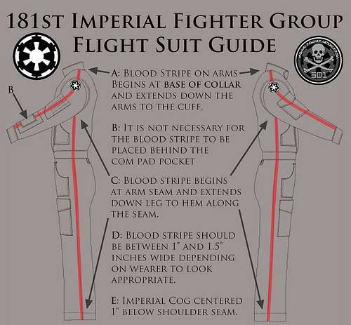 File:181st flightsuit guide.jpg